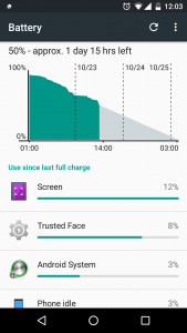 Battery usage after one and a half days