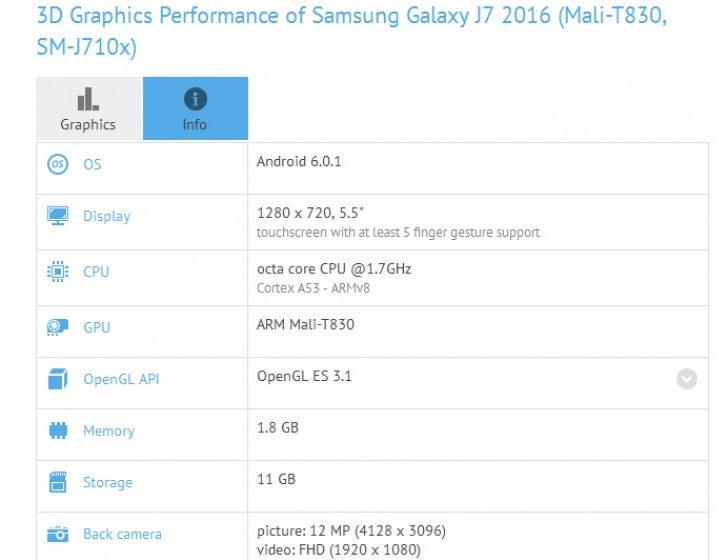 Galaxy J7 GFXBench