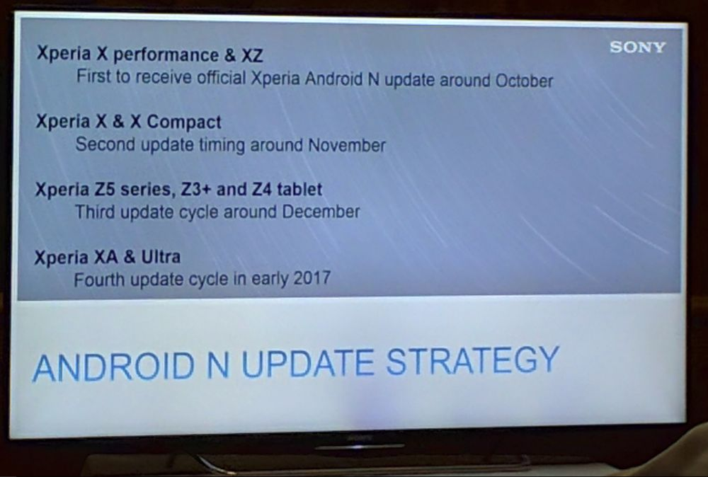 Sony Xperia Android Nougat Roadmap