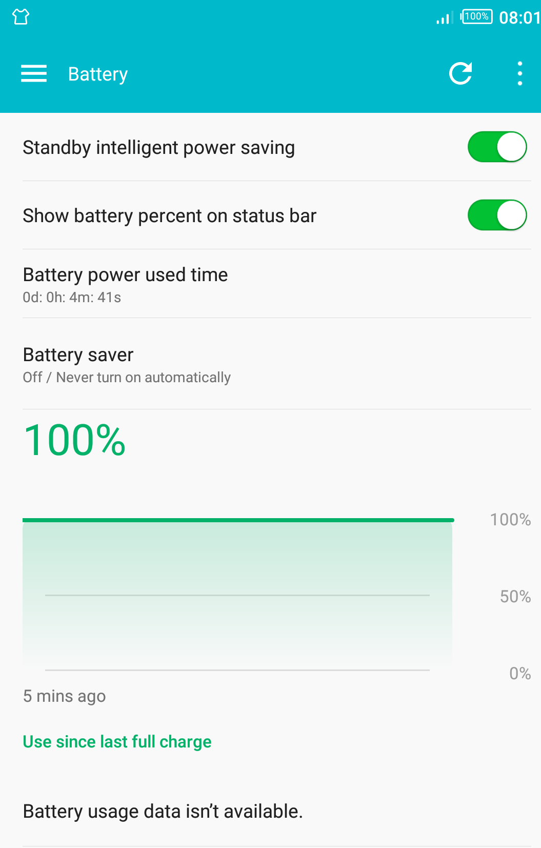 Infinix Note 4 battery 0%