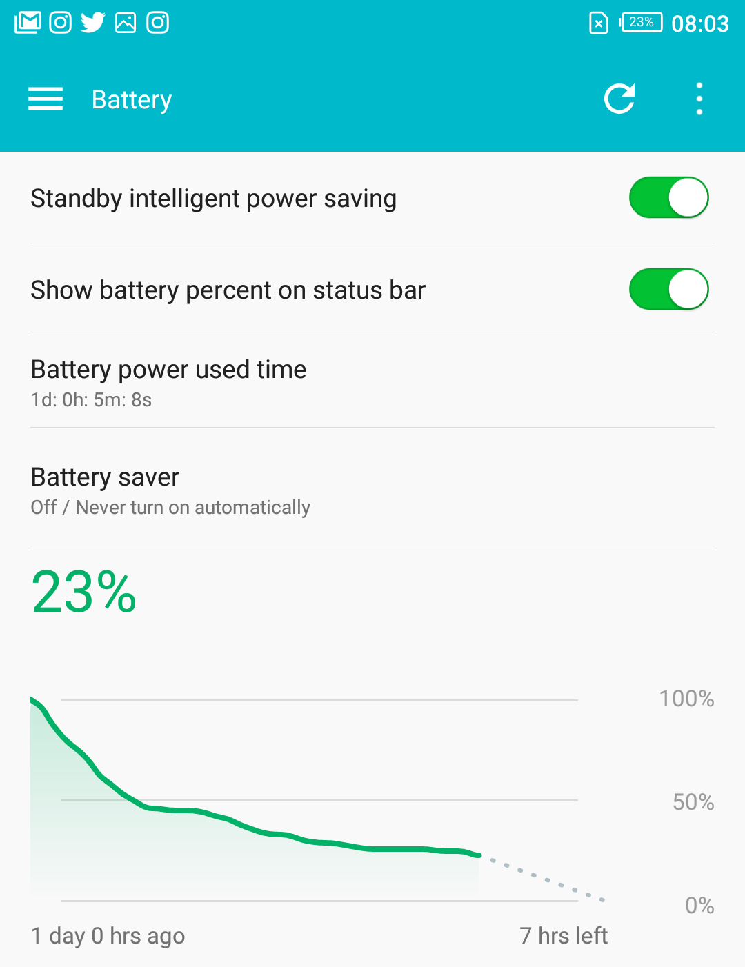 Infinix note 4 battery 8am