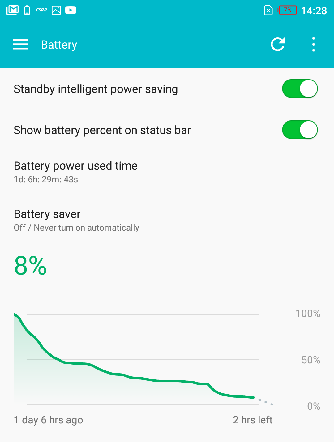 Note 4 battery 2pm