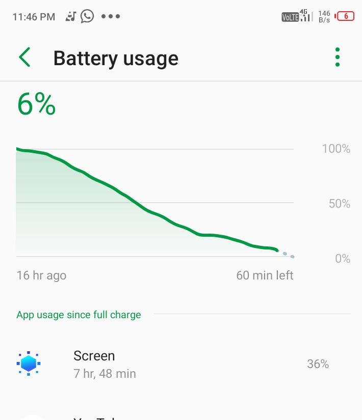 Infinix Hot 8 battery review