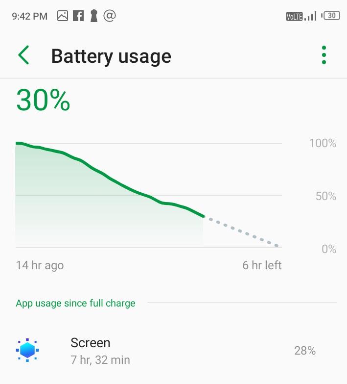 Innfinix Hot 8 battery test